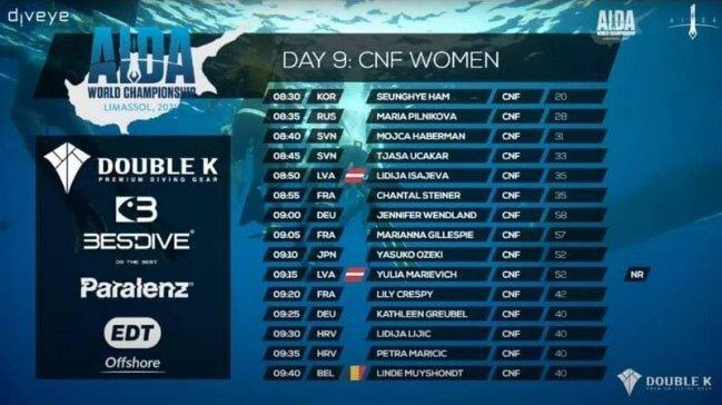 Foto: posnetek zaslona, YouTube: 27th AIDA World Championship Day 9 - CNF Women